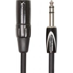 Cable ROLAND RCC-3-TRXM